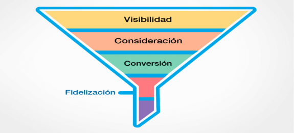 Curso de Marketing digital - Sm Digital